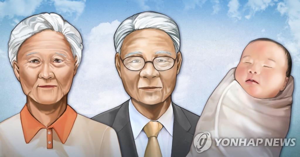 60세 한국인 남은 수명 25.1년…10년전보다 2.7년 늘어.jpg