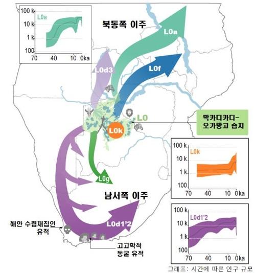 현생인류 발상지는 아프리카 칼라하리..기후변화로 이주 시작3.jpg
