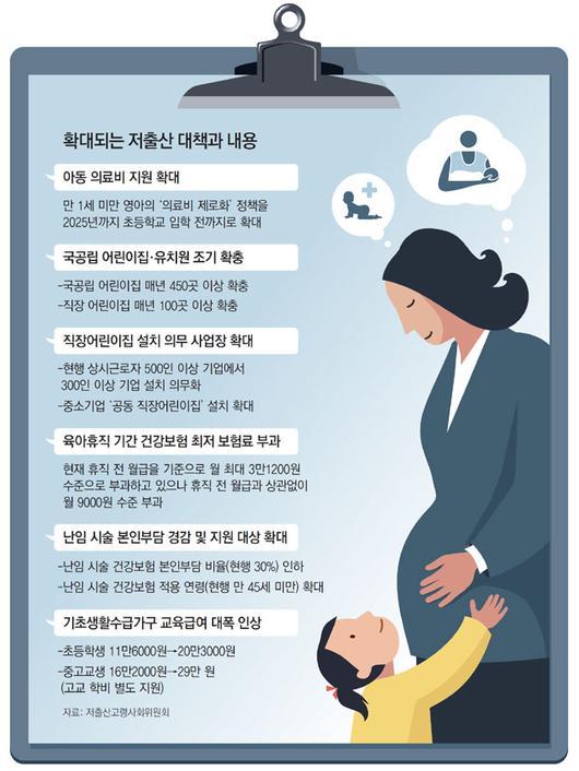다자녀 혜택 기준 3→2명… 첫째부터 '출산크레디트'.jpg