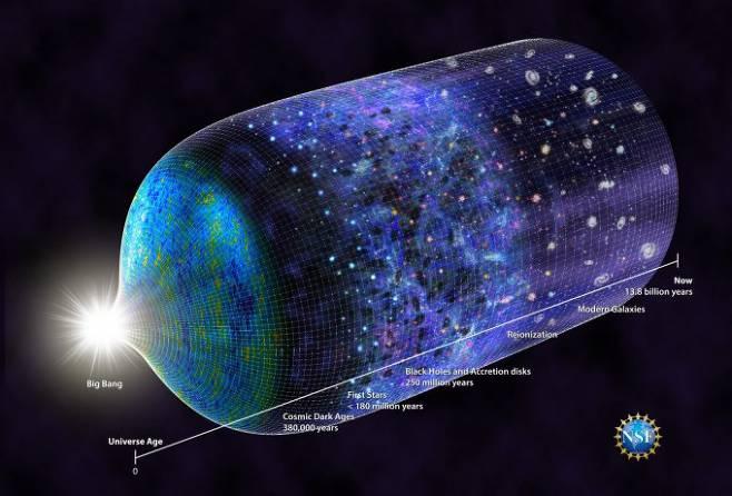 빅뱅 후 2억년, '우주의 새벽'의 단서 발견.jpg