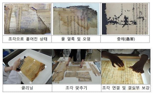 병풍 속 잠자던 조선시대 기상 기록 100여 년 만에 복원.jpg